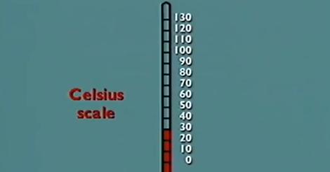 [CĂN BẢN ĐIỀU HÒA Ô TÔ]-2-Tiến trình điều hòa không khí diễn ra như thế nào.