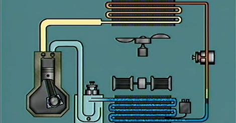 [CĂN BẢN ĐIỀU HÒA Ô TÔ]-9-Các thiết bị điều khiển, nhiệt độ và áp suất